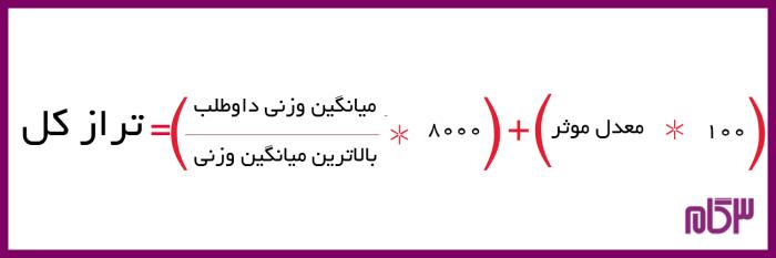 فرمول محاسبه تراز کنکور ارشد